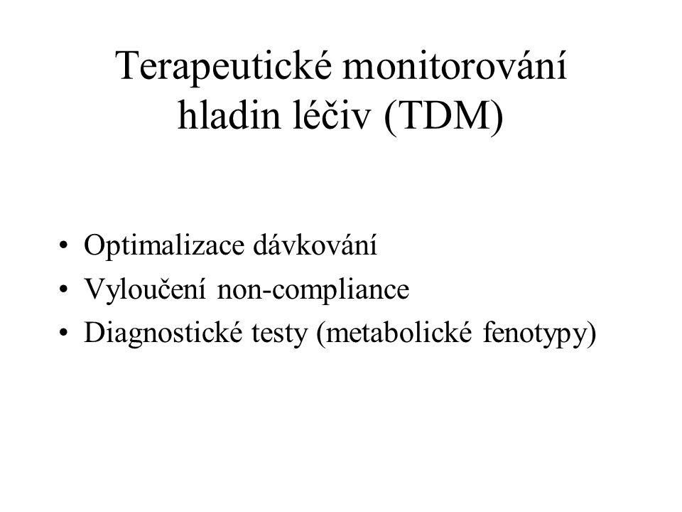 Terapeutické monitorování hladin léčiv (TDM)