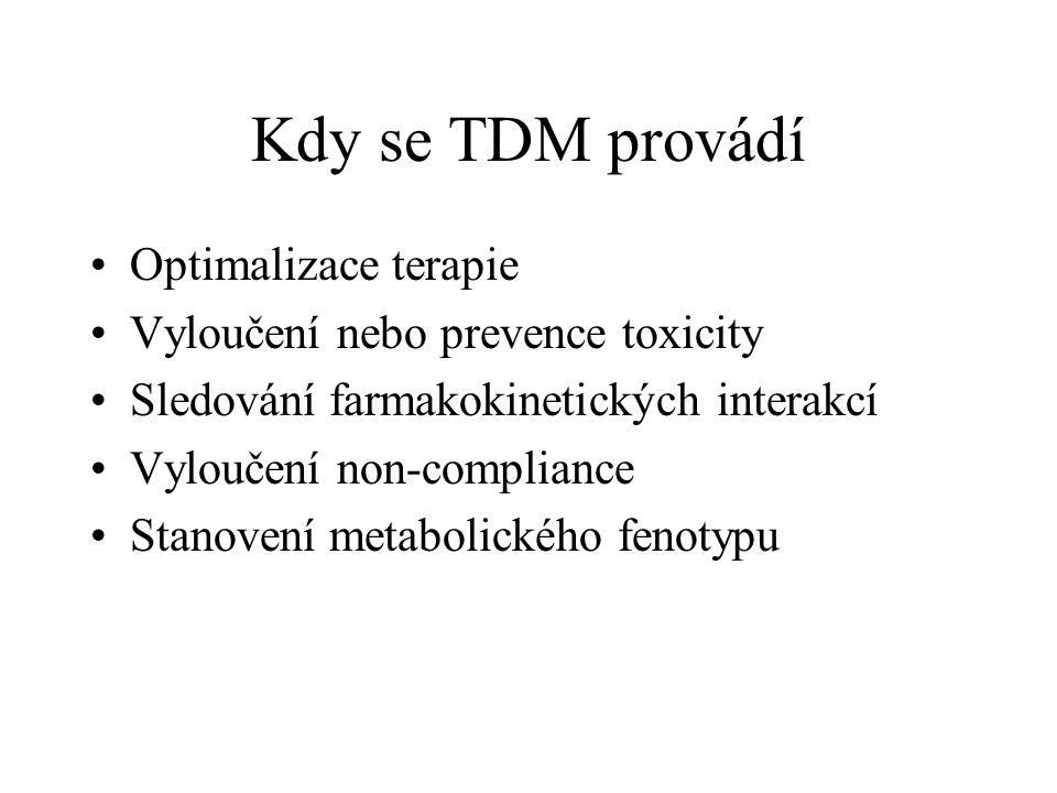 Kdy se TDM provádí Optimalizace terapie