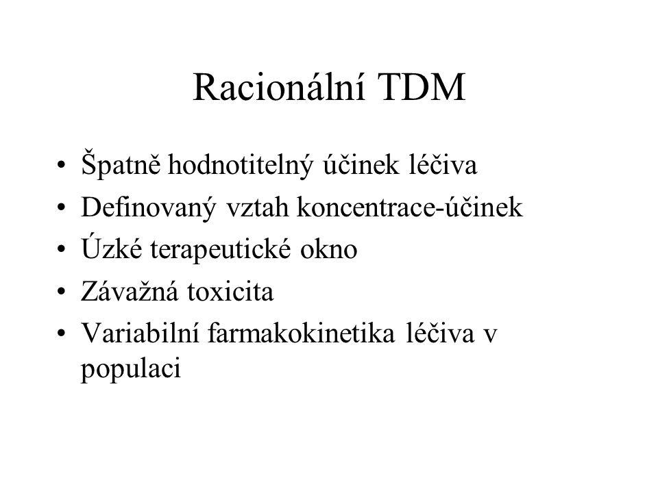 Racionální TDM Špatně hodnotitelný účinek léčiva