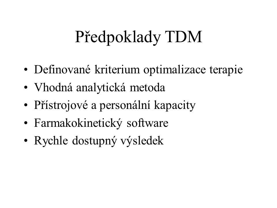 Předpoklady TDM Definované kriterium optimalizace terapie