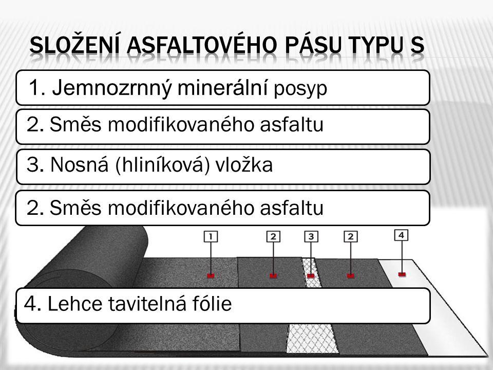 Složení asfaltového pásu typu S