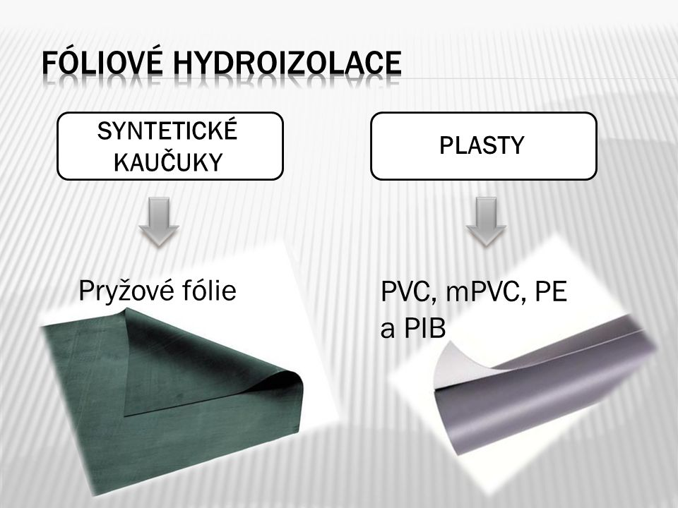 Fóliové hydroizolace Pryžové fólie PVC, mPVC, PE a PIB