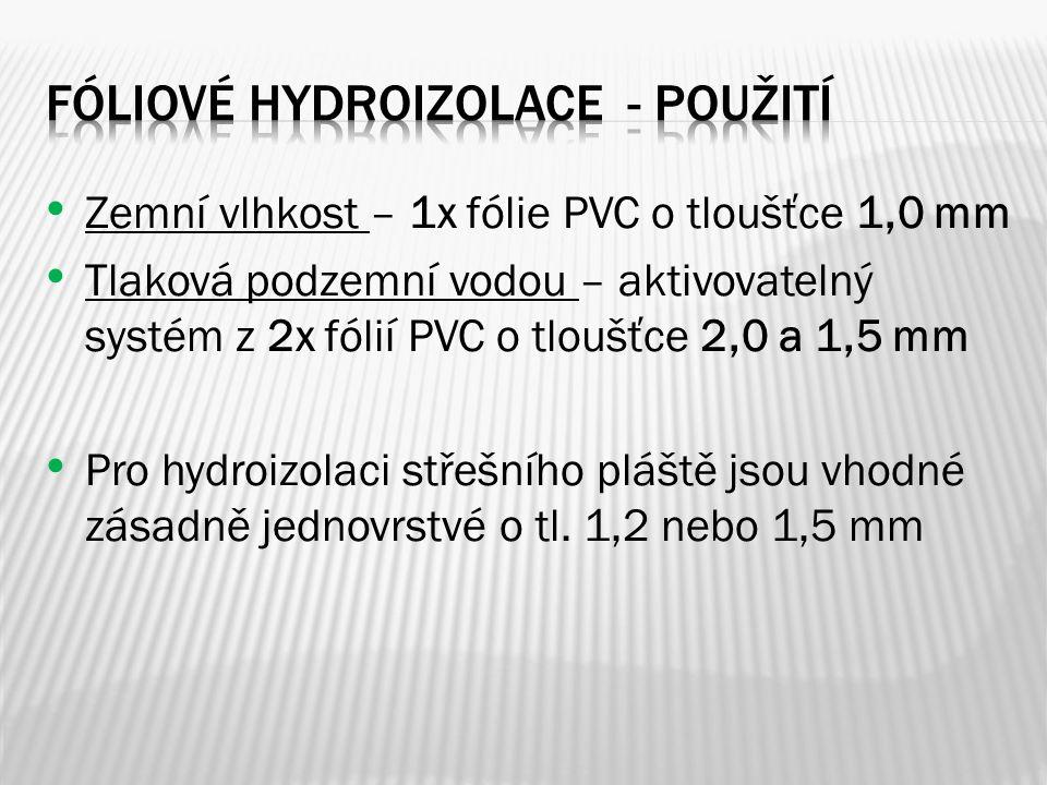 Fóliové hydroizolace - použití