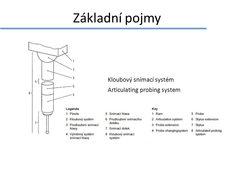 Základní pojmy Kloubový snímací systém Articulating probing system