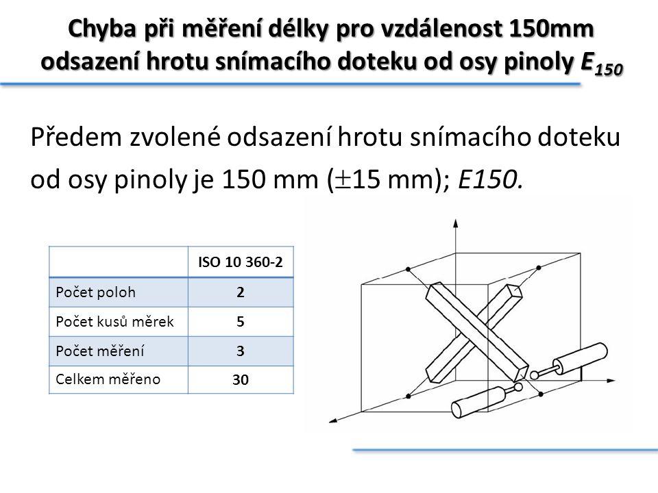 Chyba při měření délky pro vzdálenost 150mm odsazení hrotu snímacího doteku od osy pinoly E150