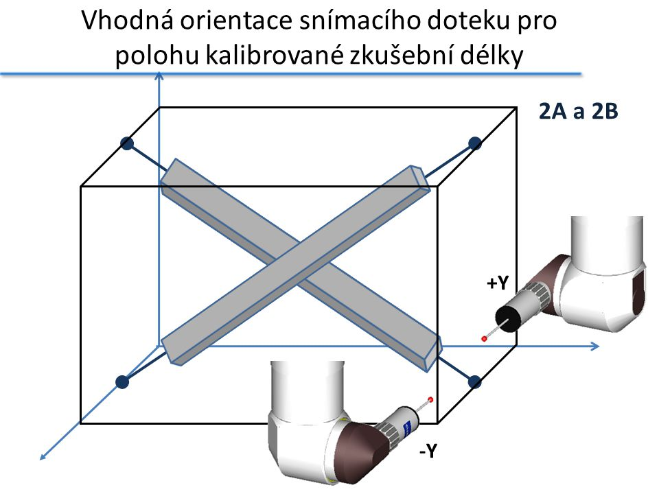 Vhodná orientace snímacího doteku pro polohu kalibrované zkušební délky