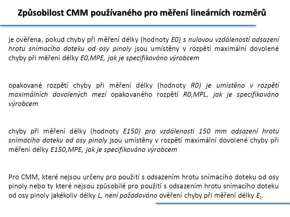 Způsobilost CMM používaného pro měření lineárních rozměrů