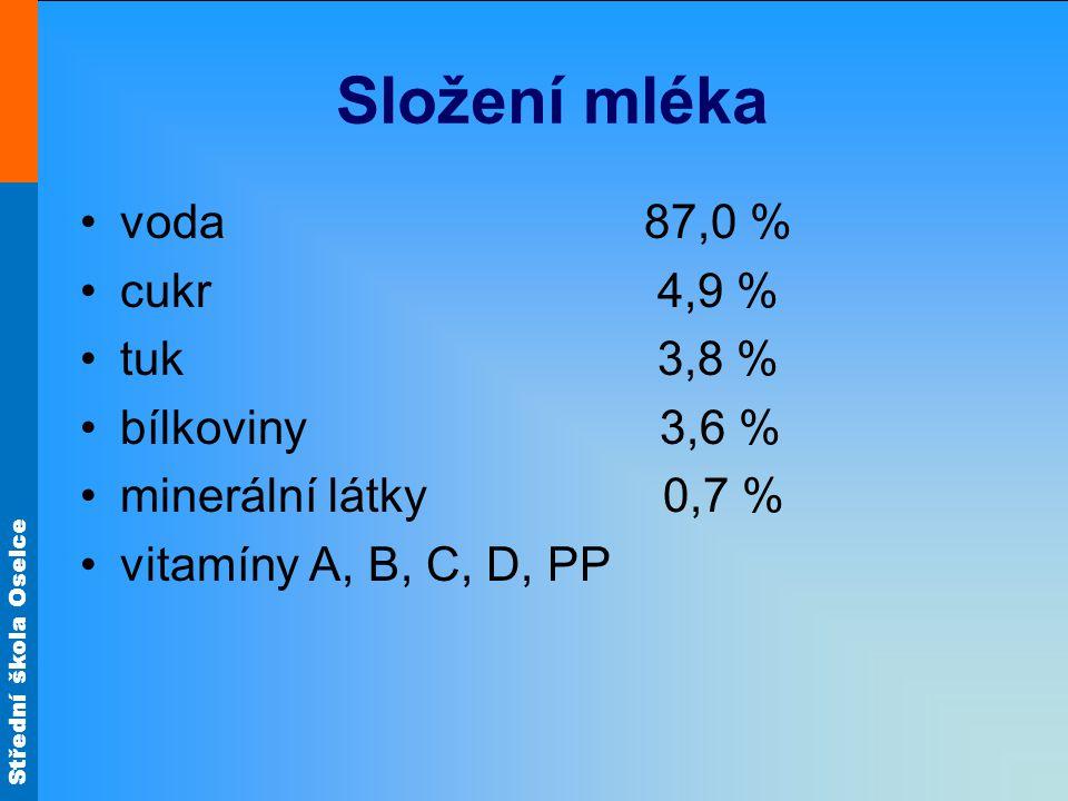 Složení mléka voda 87,0 % cukr 4,9 % tuk 3,8 % bílkoviny 3,6 %