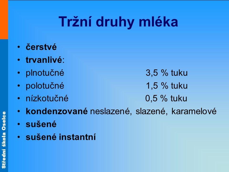 Tržní druhy mléka čerstvé trvanlivé: plnotučné 3,5 % tuku