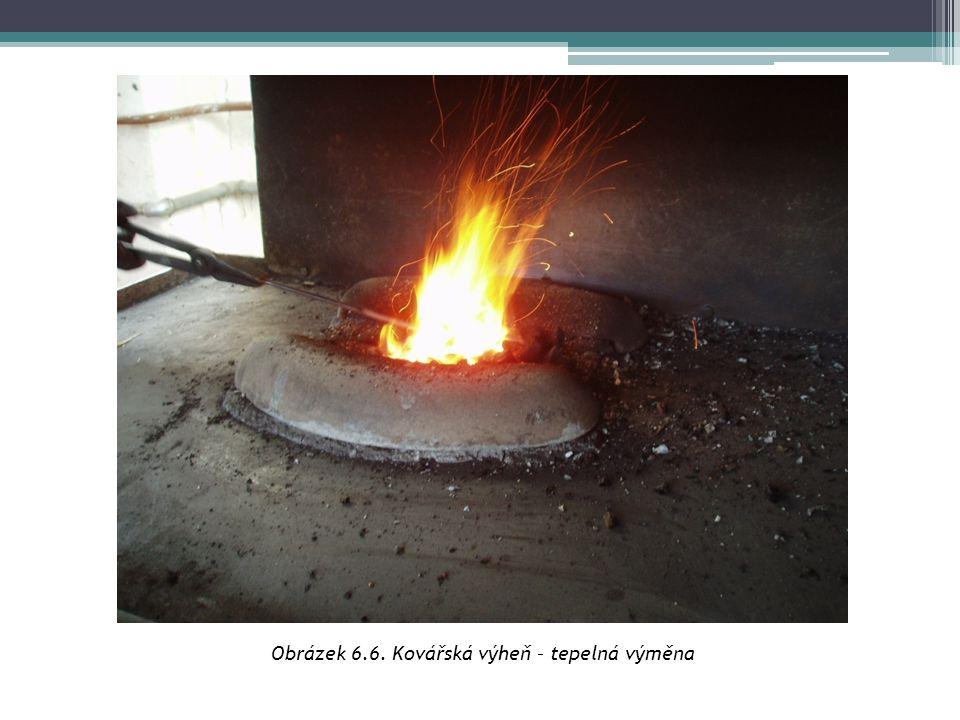 Obrázek 6.6. Kovářská výheň – tepelná výměna