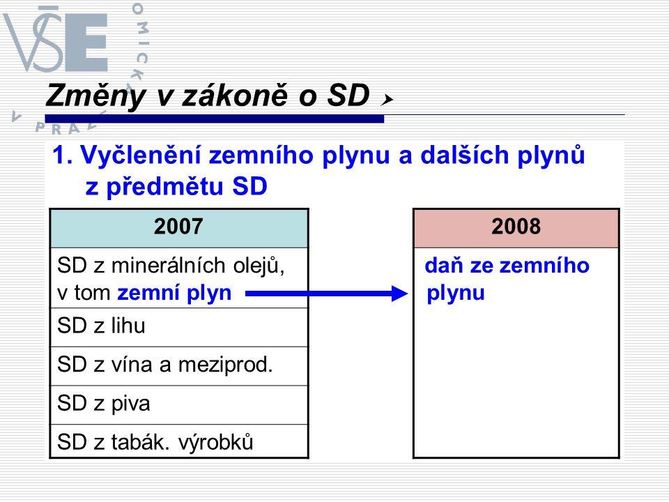 Změny v zákoně o SD  1. Vyčlenění zemního plynu a dalších plynů z předmětu SD. 2007. 2008. SD z minerálních olejů, v tom zemní plyn.