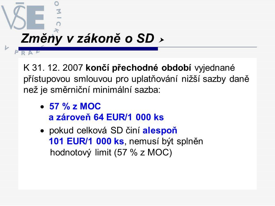 Změny v zákoně o SD  K 31. 12. 2007 končí přechodné období vyjednané