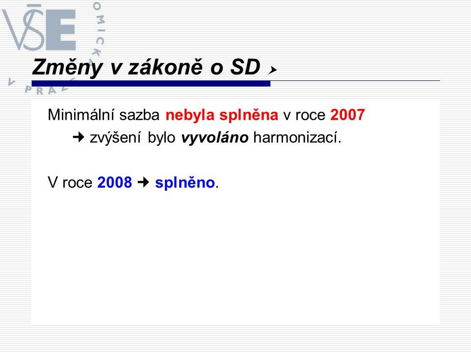 Změny v zákoně o SD  Minimální sazba nebyla splněna v roce 2007