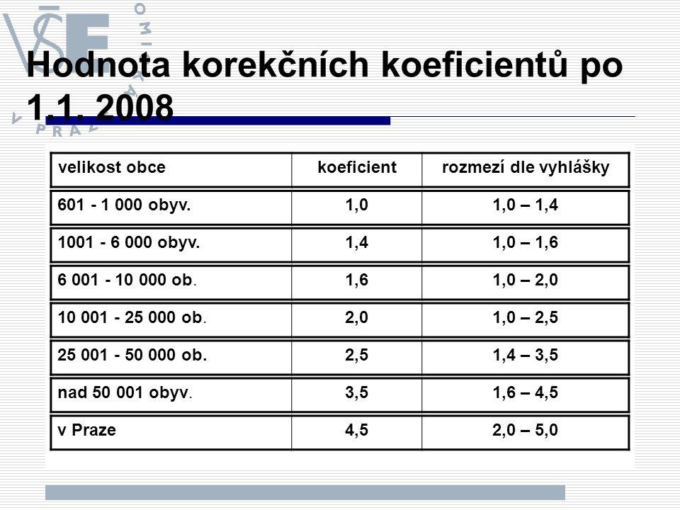Hodnota korekčních koeficientů po 1.1. 2008