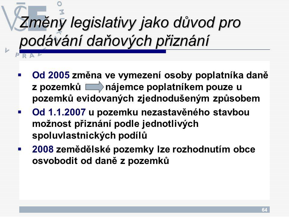 Změny legislativy jako důvod pro podávání daňových přiznání