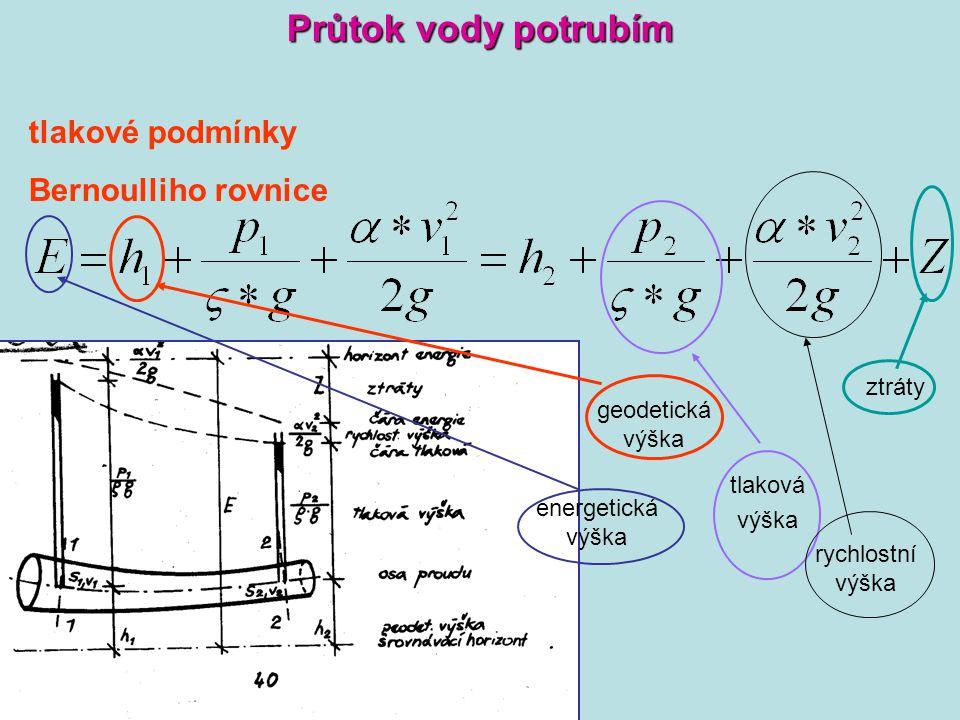 Průtok vody potrubím tlakové podmínky Bernoulliho rovnice ztráty