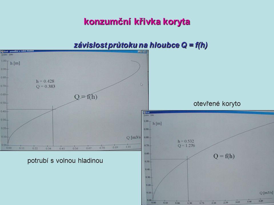 konzumční křivka koryta závislost průtoku na hloubce Q = f(h)