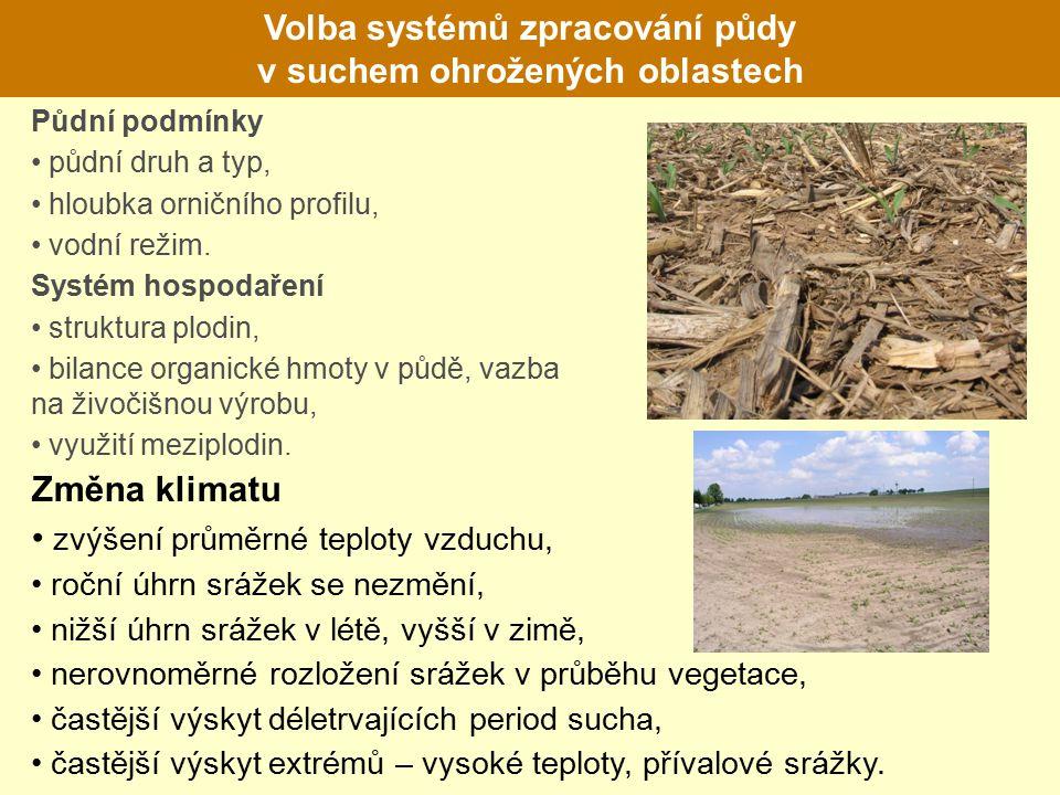 Volba systémů zpracování půdy v suchem ohrožených oblastech