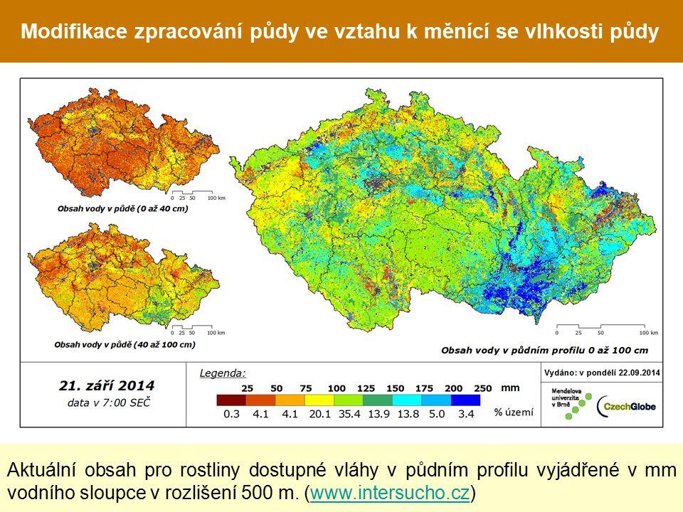 Modifikace zpracování půdy ve vztahu k měnící se vlhkosti půdy