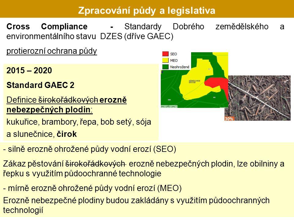 Zpracování půdy a legislativa