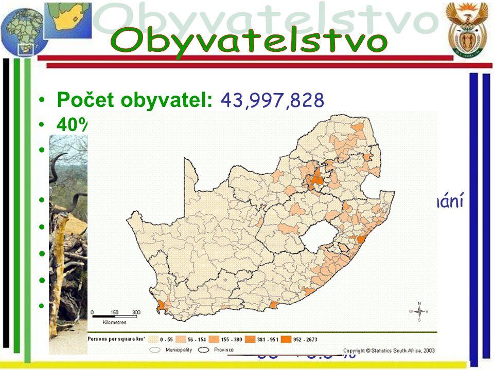 Obyvatelstvo Přirozený přírustek: -0,46 %