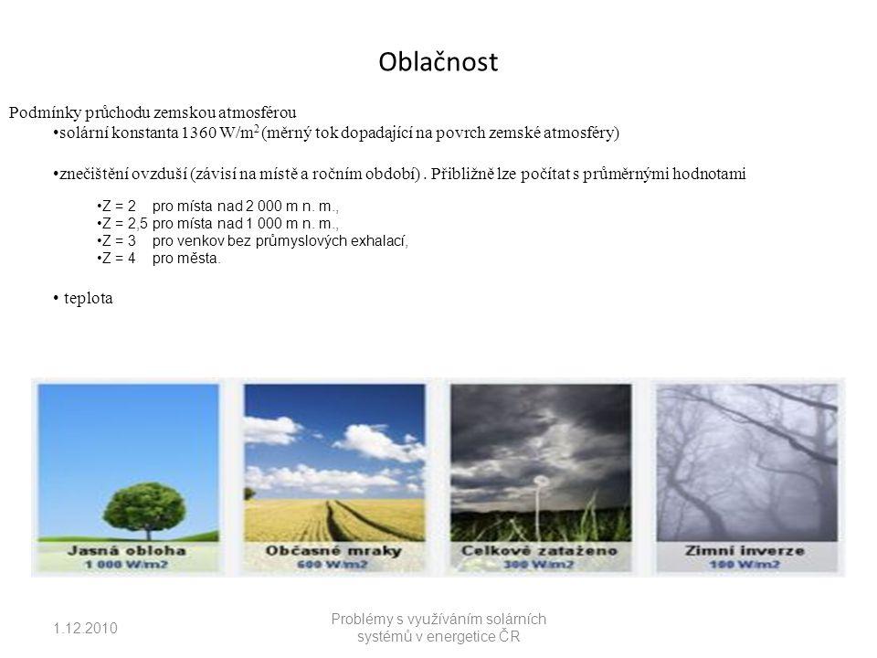 Problémy s využíváním solárních systémů v energetice ČR