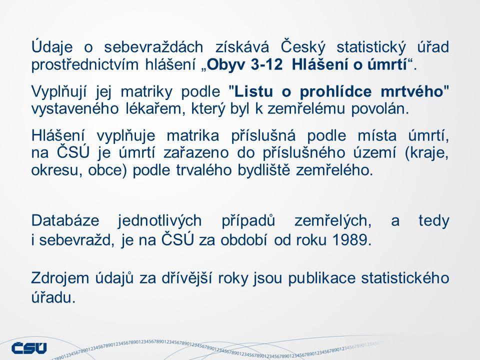 """Údaje o sebevraždách získává Český statistický úřad prostřednictvím hlášení """"Obyv 3-12 Hlášení o úmrtí ."""
