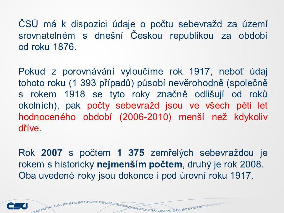 ČSÚ má k dispozici údaje o počtu sebevražd za území srovnatelném s dnešní Českou republikou za období od roku 1876.
