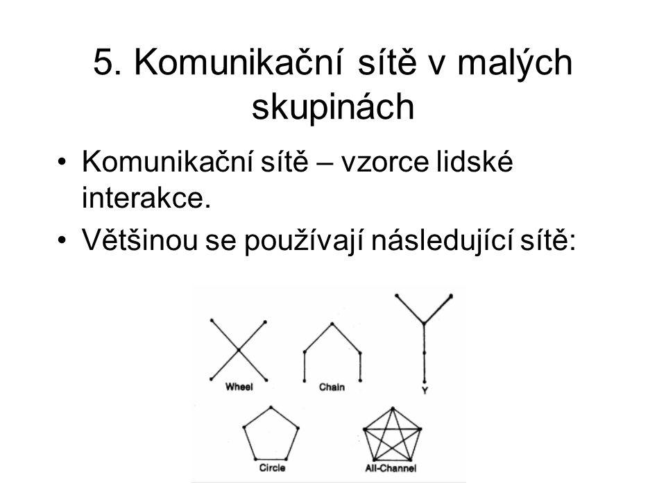 5. Komunikační sítě v malých skupinách