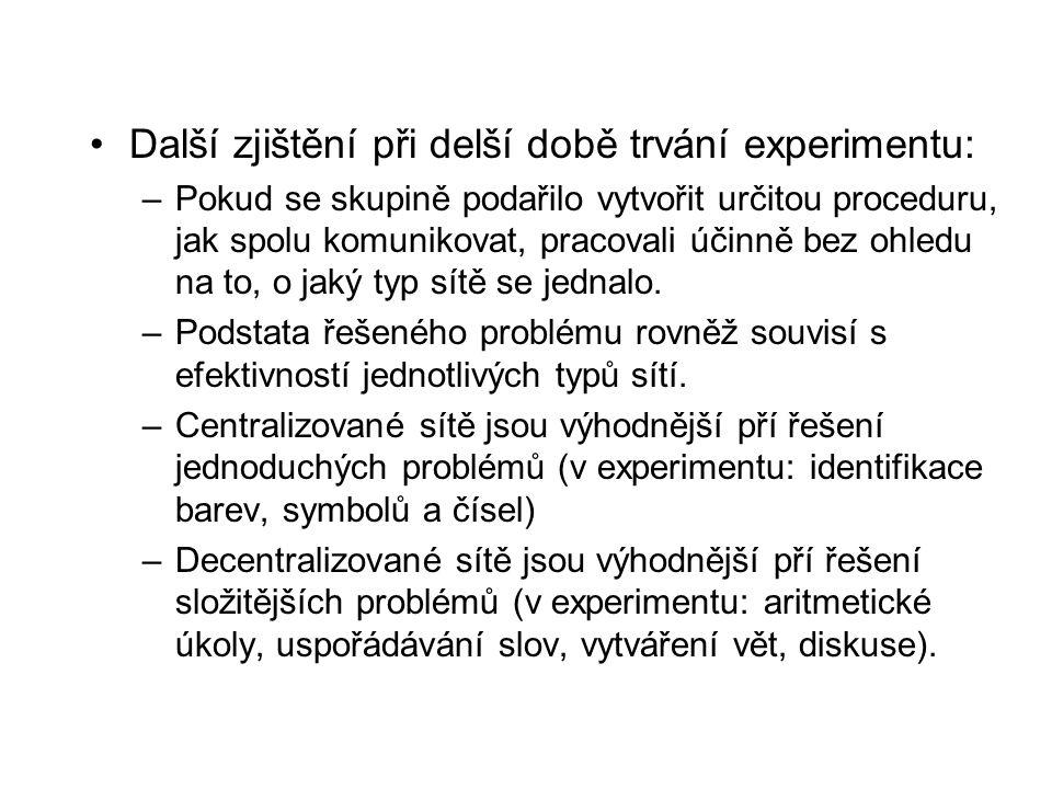 Další zjištění při delší době trvání experimentu: