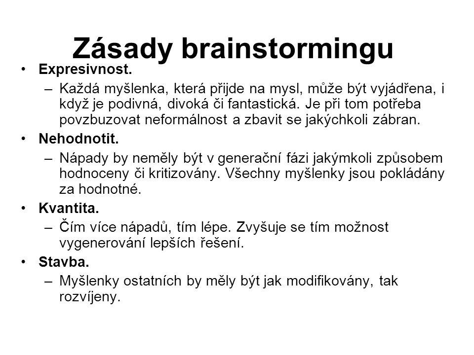 Zásady brainstormingu