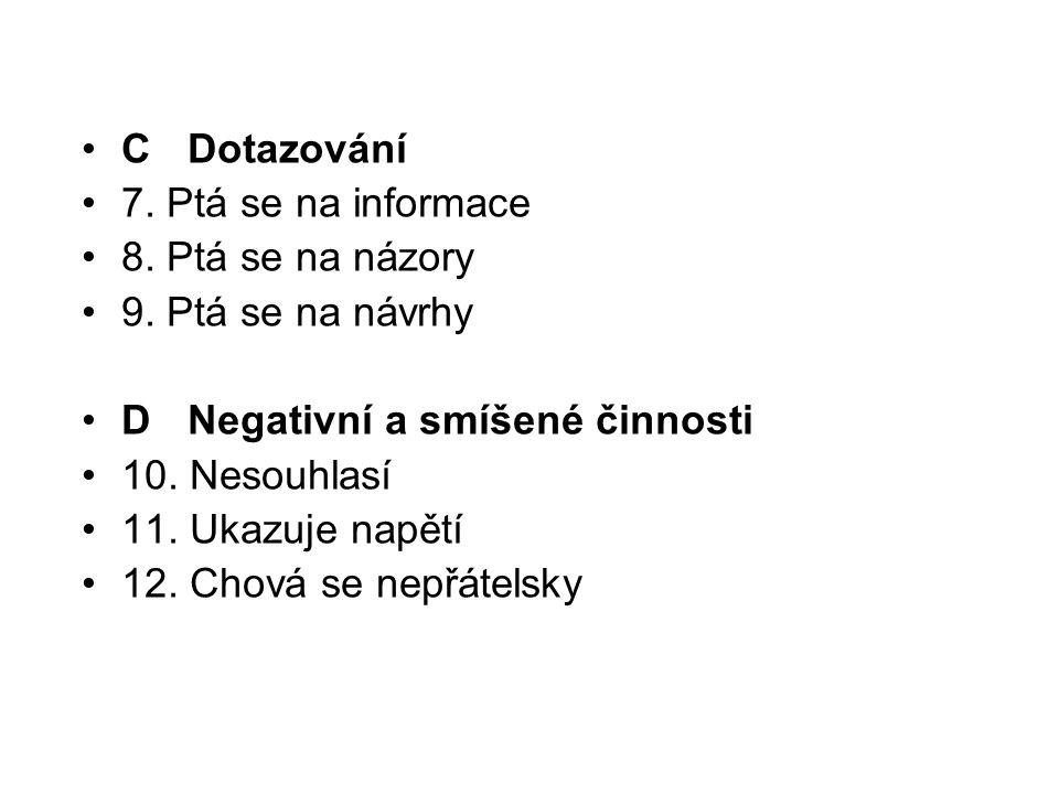 C Dotazování 7. Ptá se na informace. 8. Ptá se na názory. 9. Ptá se na návrhy. D Negativní a smíšené činnosti.