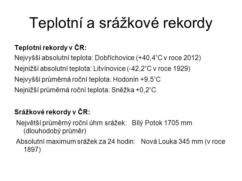Teplotní a srážkové rekordy