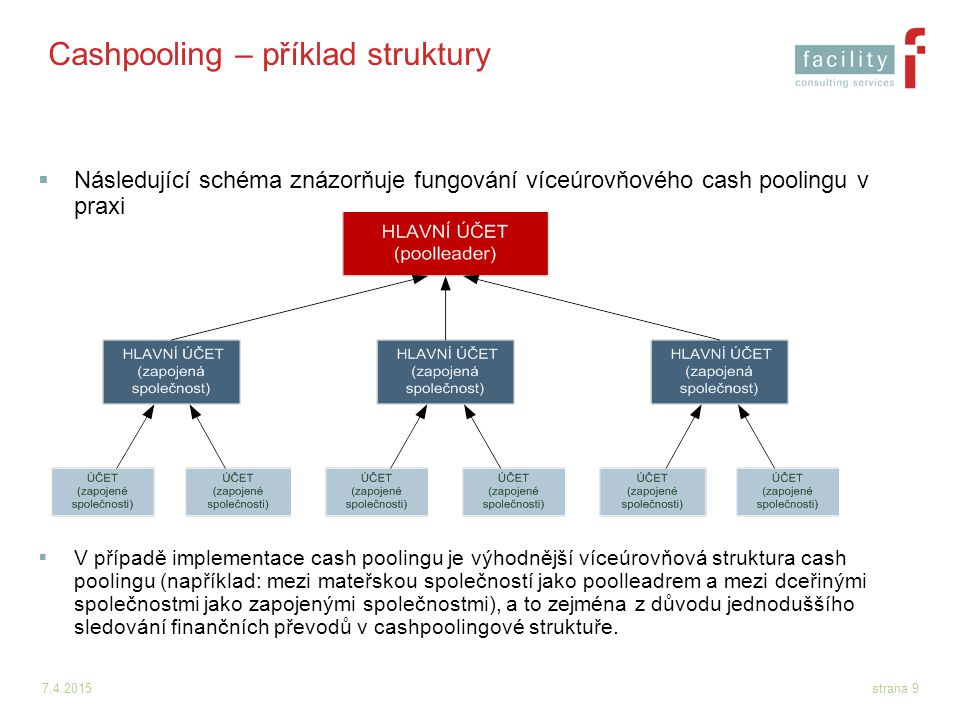 Cashpooling – příklad struktury