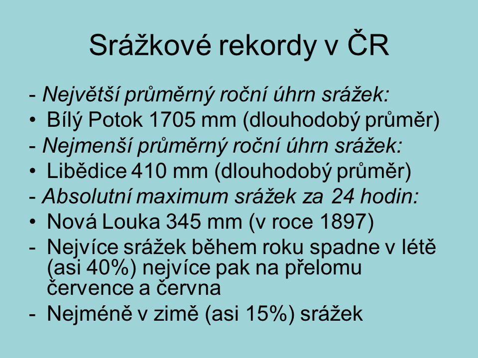 Srážkové rekordy v ČR - Největší průměrný roční úhrn srážek: