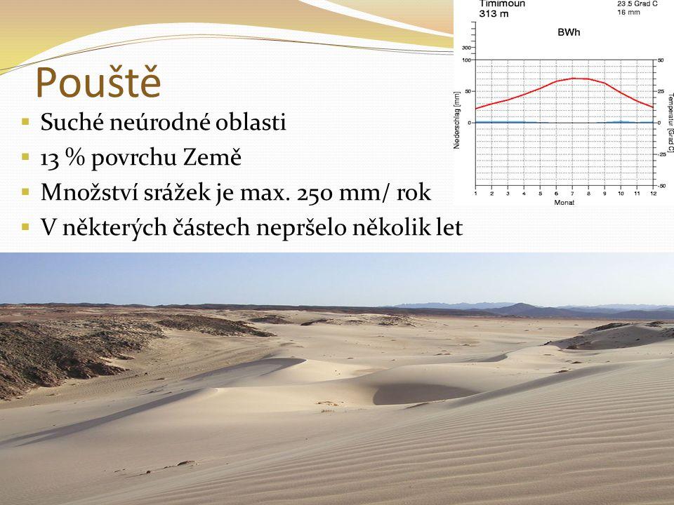 Pouště Suché neúrodné oblasti 13 % povrchu Země