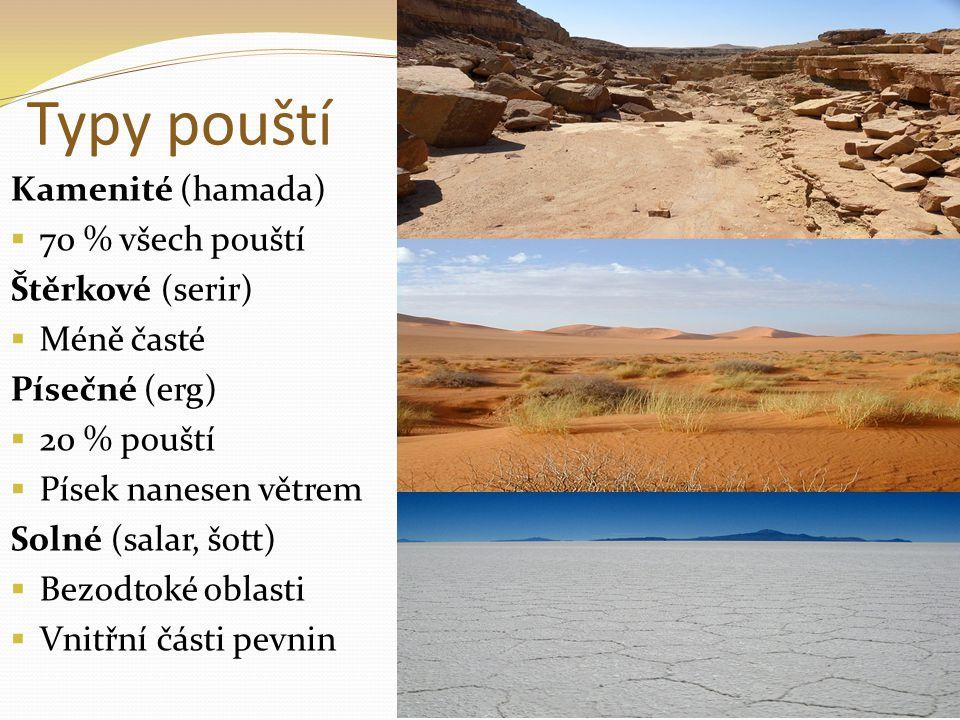 Typy pouští Kamenité (hamada) 70 % všech pouští Štěrkové (serir)