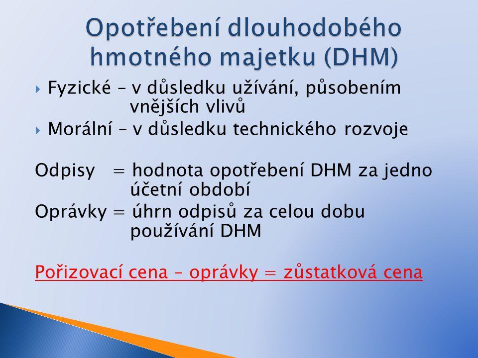 Opotřebení dlouhodobého hmotného majetku (DHM)