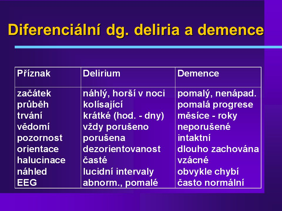 Diferenciální dg. deliria a demence