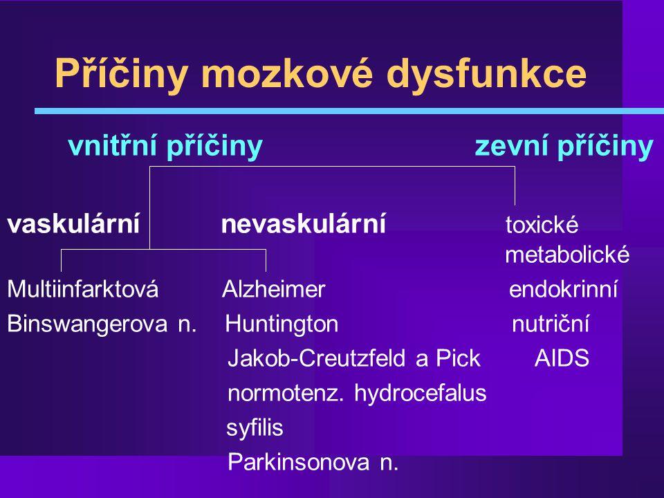 Příčiny mozkové dysfunkce