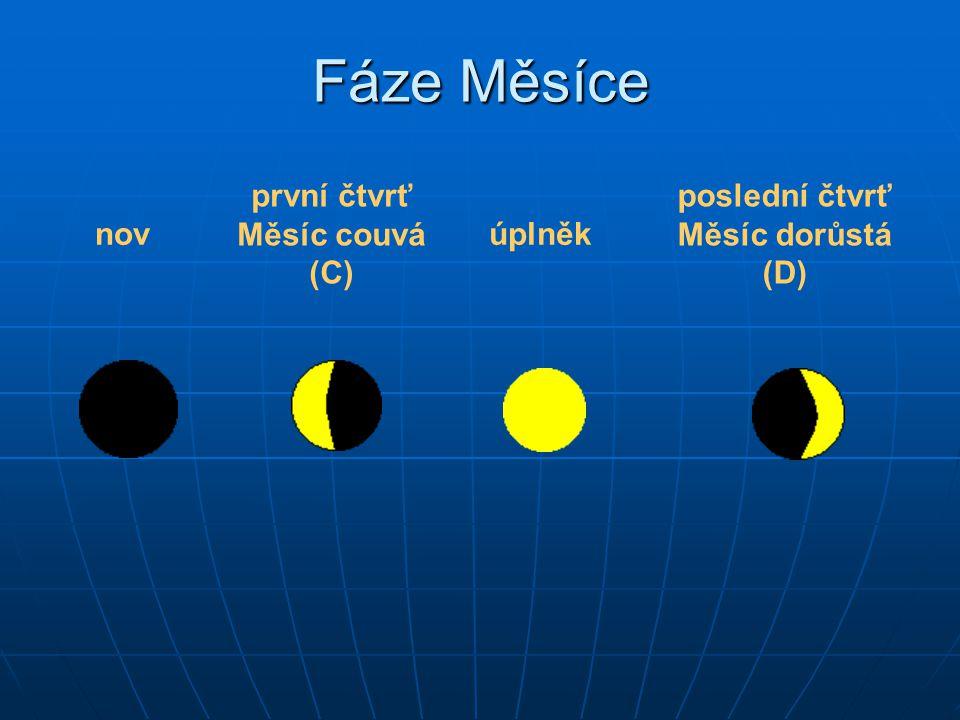 Fáze Měsíce nov první čtvrť Měsíc couvá (C) úplněk poslední čtvrť