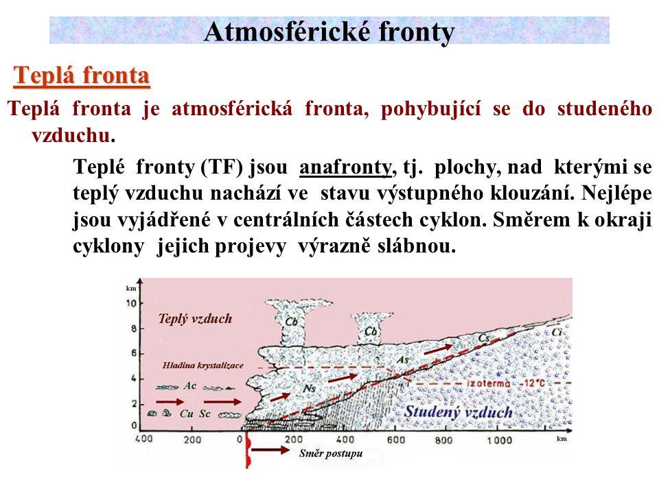 Atmosférické fronty Teplá fronta