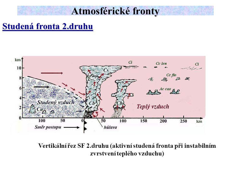 Atmosférické fronty Studená fronta 2.druhu