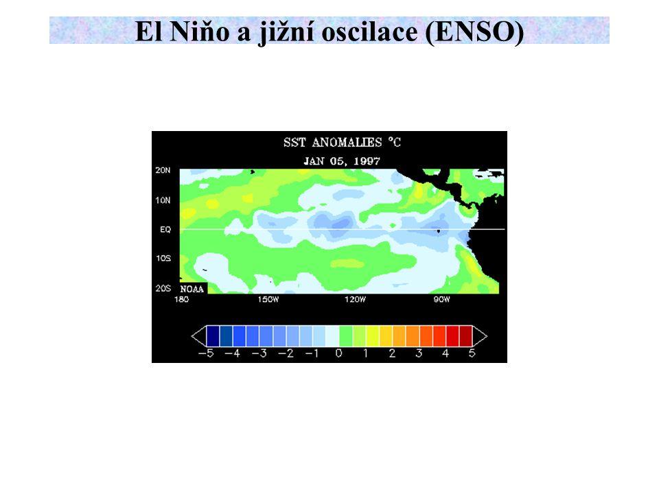 El Niňo a jižní oscilace (ENSO)