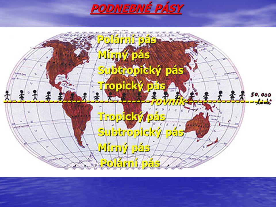 PODNEBNÉ PÁSY Polární pás. Mírný pás. Subtropický pás.