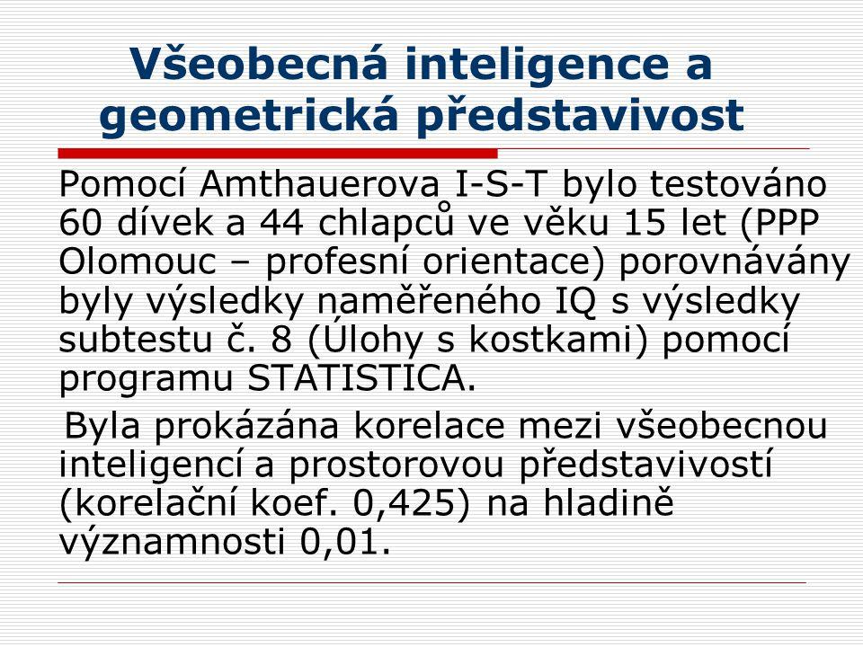 Všeobecná inteligence a