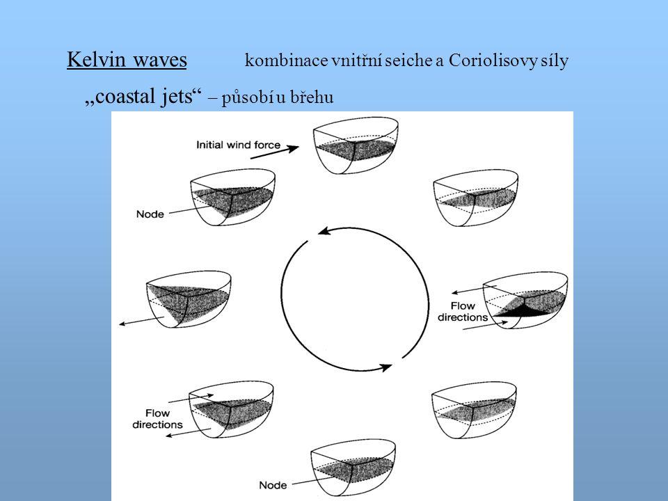 """""""coastal jets – působí u břehu"""