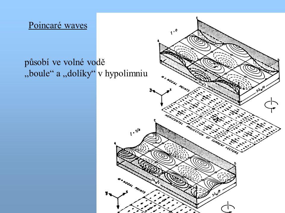 """Poincaré waves působí ve volné vodě """"boule a """"dolíky v hypolimniu"""