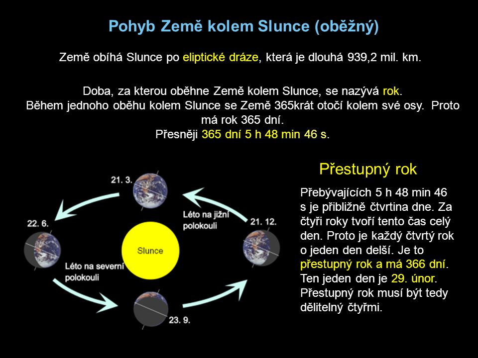 Doba, za kterou oběhne Země kolem Slunce, se nazývá rok.