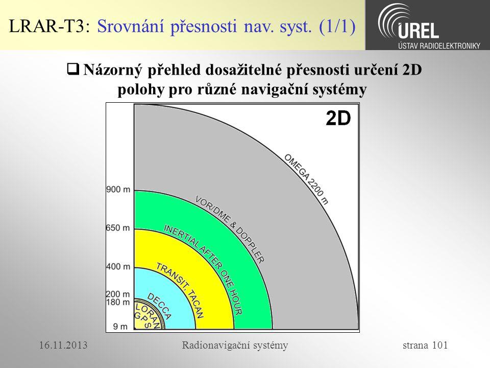 LRAR-T3: Srovnání přesnosti nav. syst. (1/1)